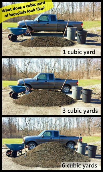 Biosolids Cubic Yards